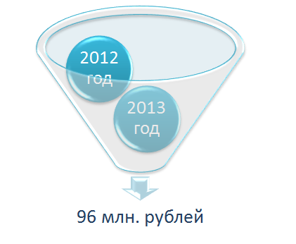2012-2013года.png